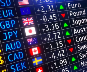 Mercado de divisas Forex demo